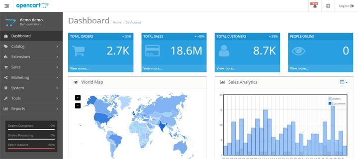 tezgahınızın yönetim paneli görüntüsü Markanızın ürünlerini internetten satın   OpenCart