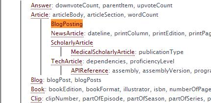 blogposting